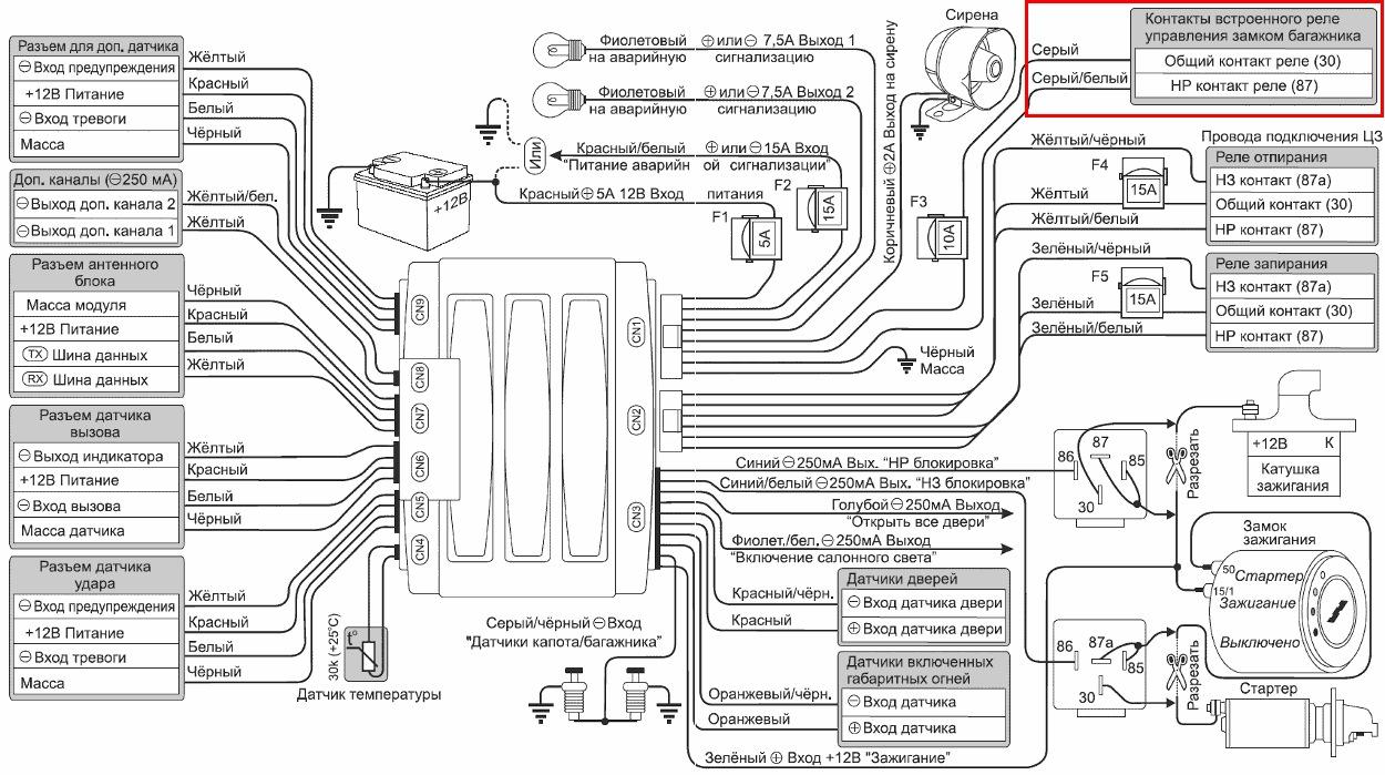 Схема сигнализации magicar scher фото 492