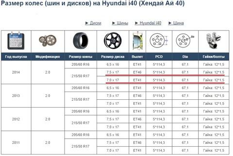 Диски tech-line 808 8х18/5х1143 et40 мм dia671 мм, серебристый+черный