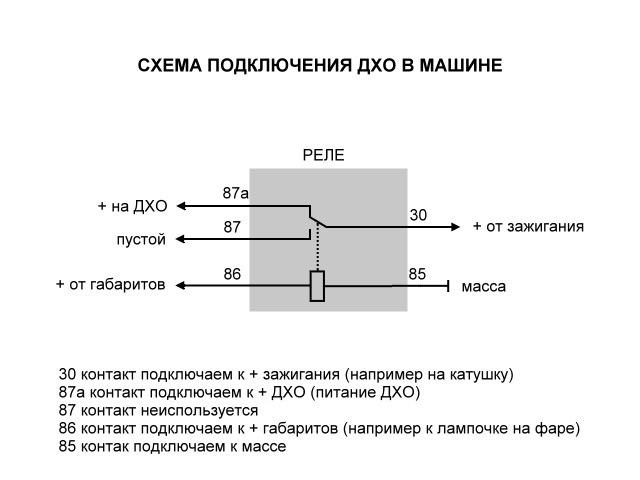 картинки схемы подключения