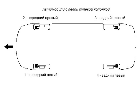 как прокачать тормоза на Фольксвагене транспортере т4