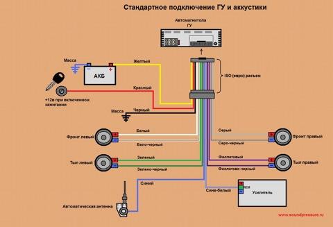 Re: Подключение магнитолы Clarion.