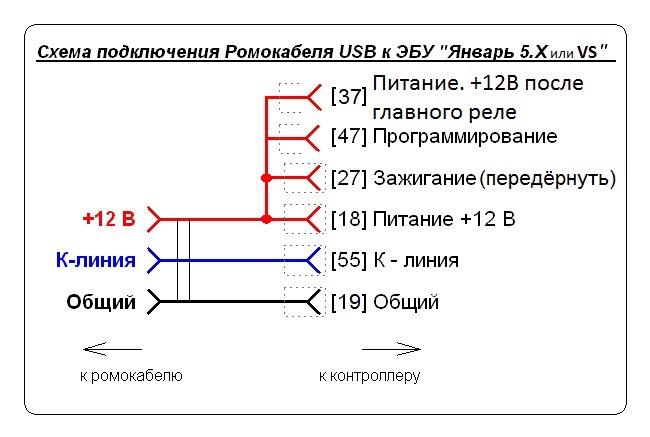 В link line info программу