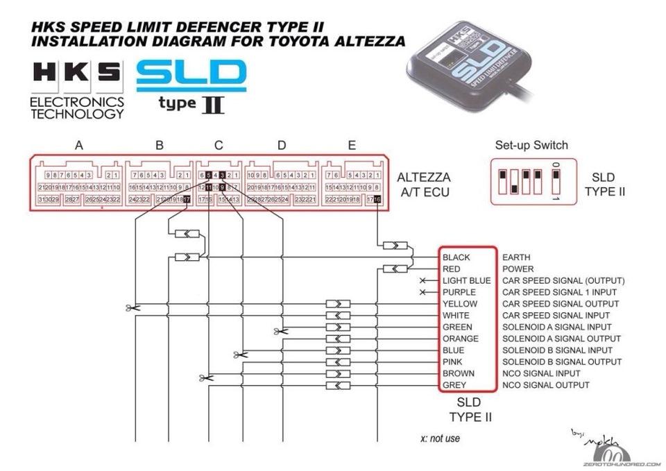 Hks sld type 1 wiring diagram schematics and wiring diagrams hks sld swarovskicordoba Image collections