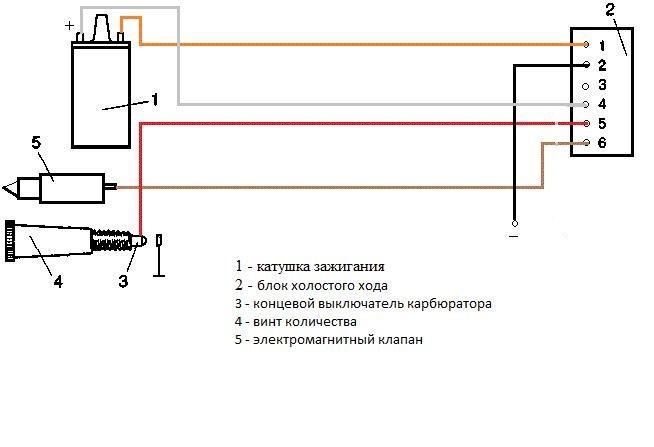 Клапан холостого хода москвич 2141 схема