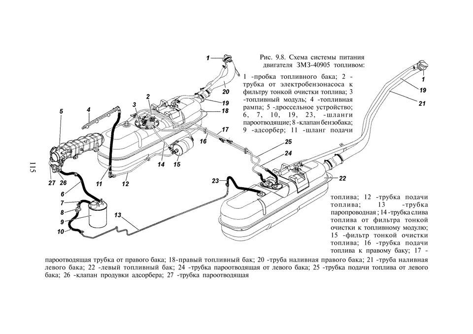 Схема расположения топливных баков