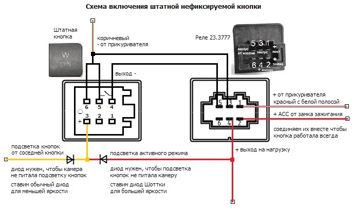 Cхема реализации фиксированной