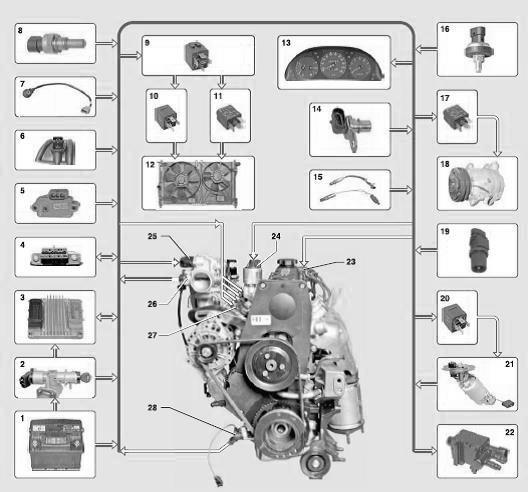 Схема электронной системы управления двигателем фото 906