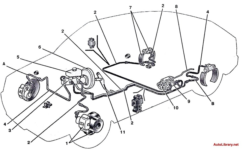 курсы наращивания схема стояночного тормоза ланцер 6 93 года онлайн