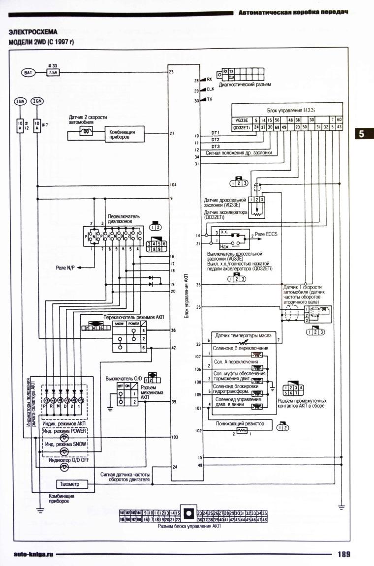 Схема блока управления nissan фото 886