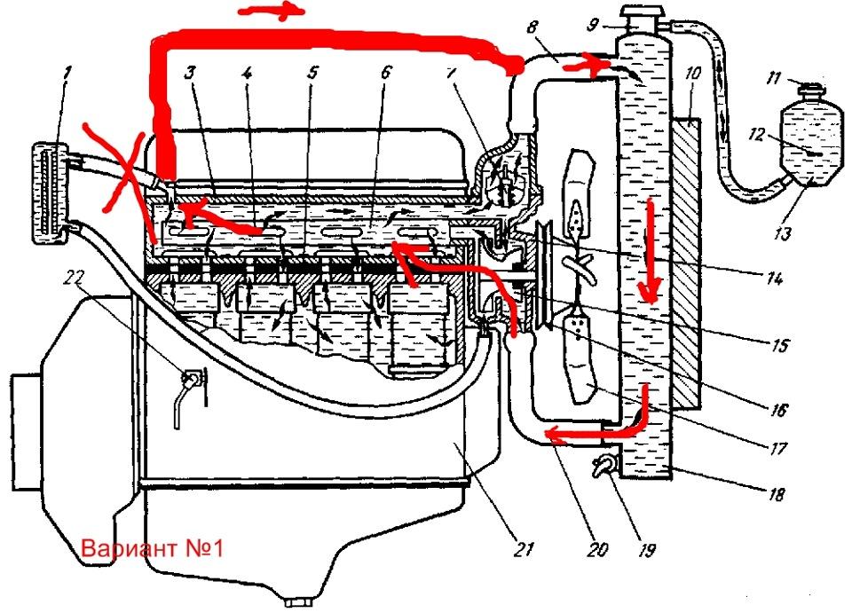 Схема работы системы охлаждения двигателя уаз