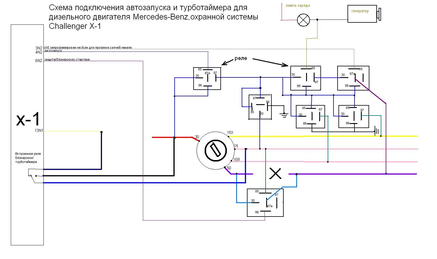 Инструкция к Старлайн А91