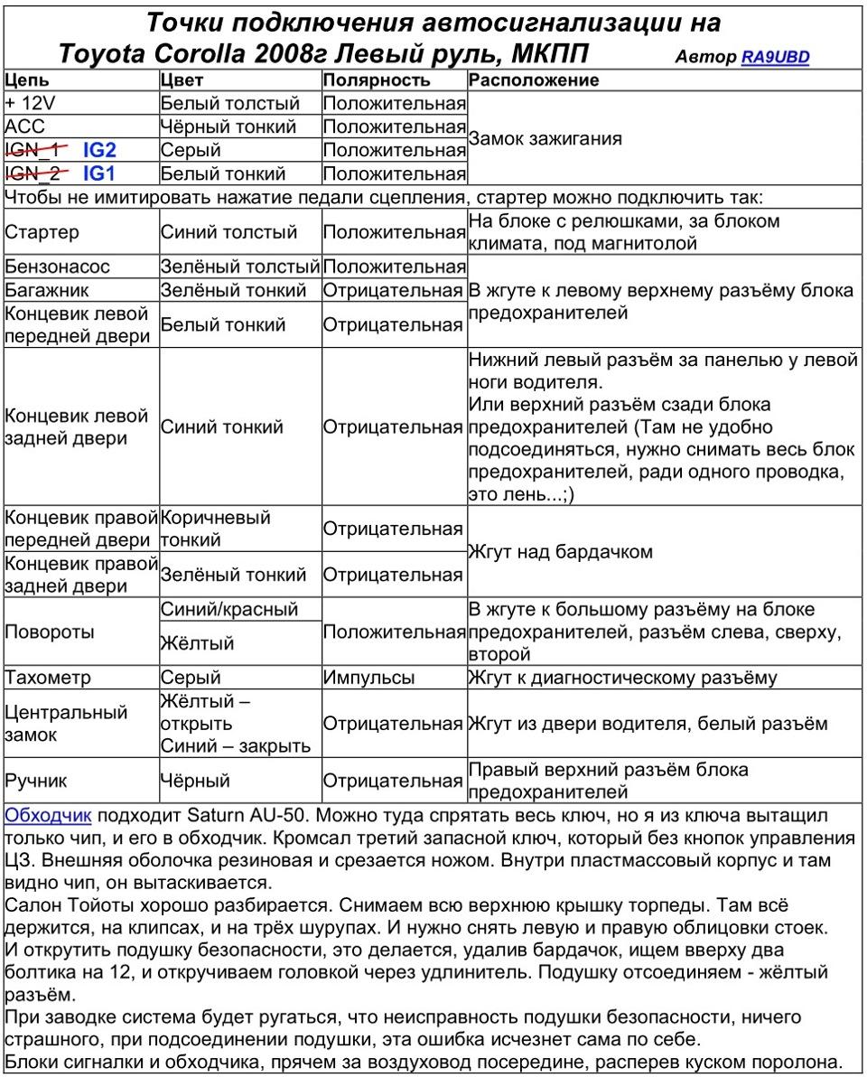 схема подключения автосигнализации шерхан 4