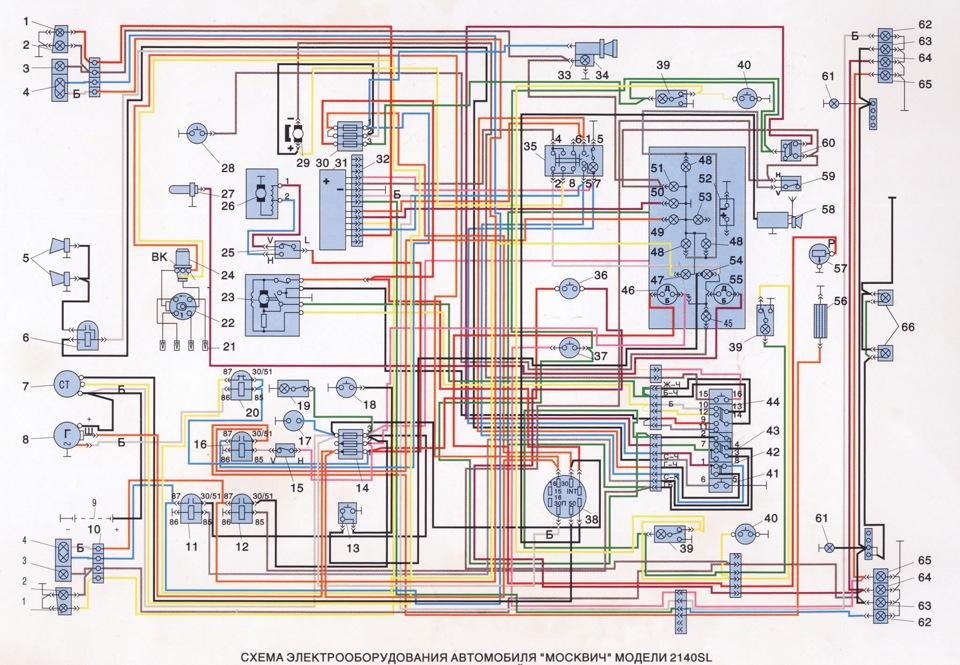 (Схема электрооборудования