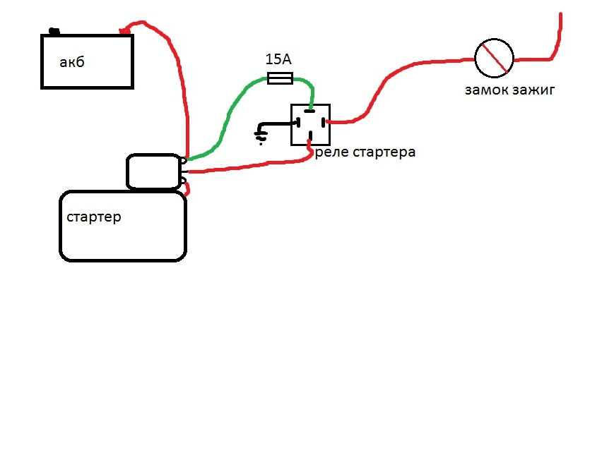 Фото №3 - дополнительное реле стартера ВАЗ 2110 схема