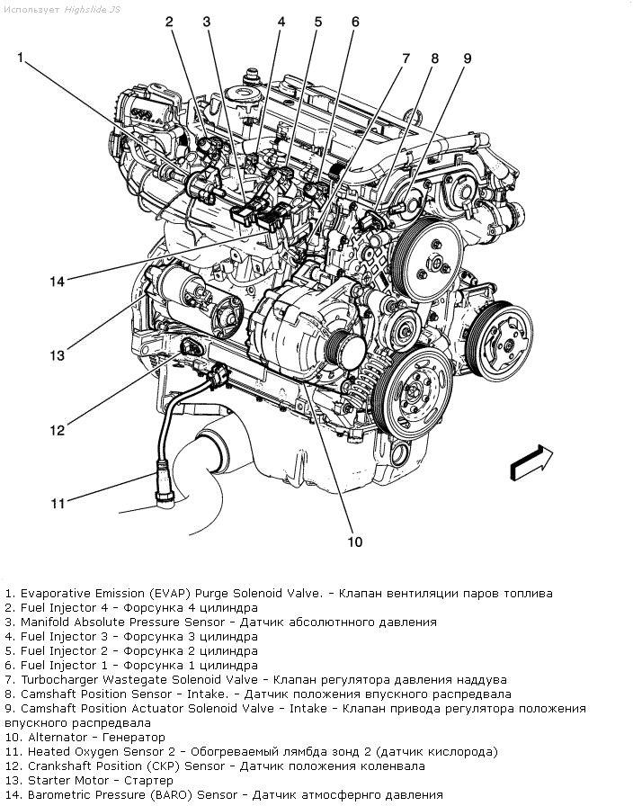 зажигания для Opel Astra J