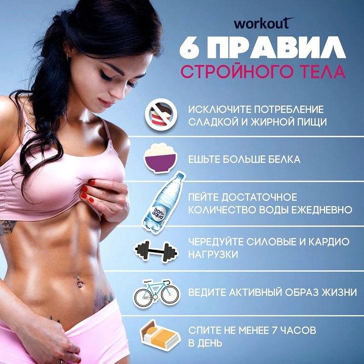 Похудение Плакат Мотивация.