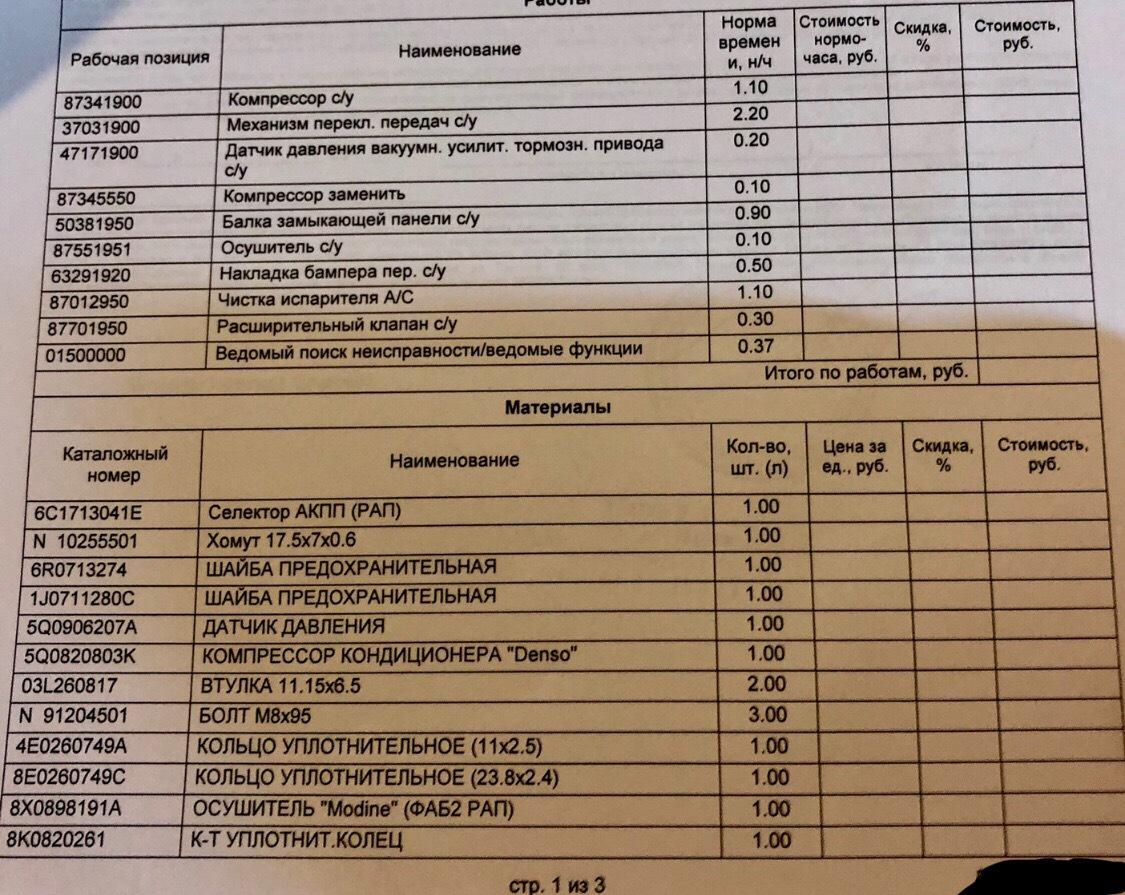стоимость аничков билетов часы работы дворец