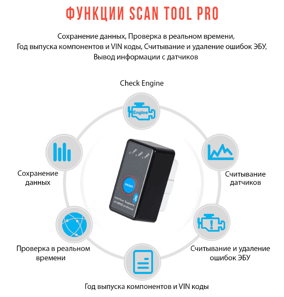 Сканер для диагностики авто на русском языке