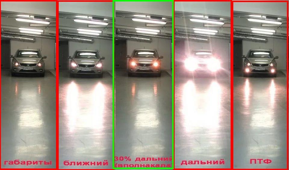 Габаритные огни автомобиля на картинке