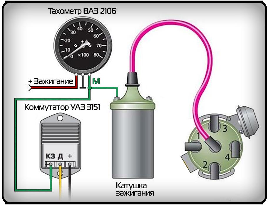 Подключение тахометра ВАЗ 2106 на УАЗ 31514 с бесконтактным зажиганием