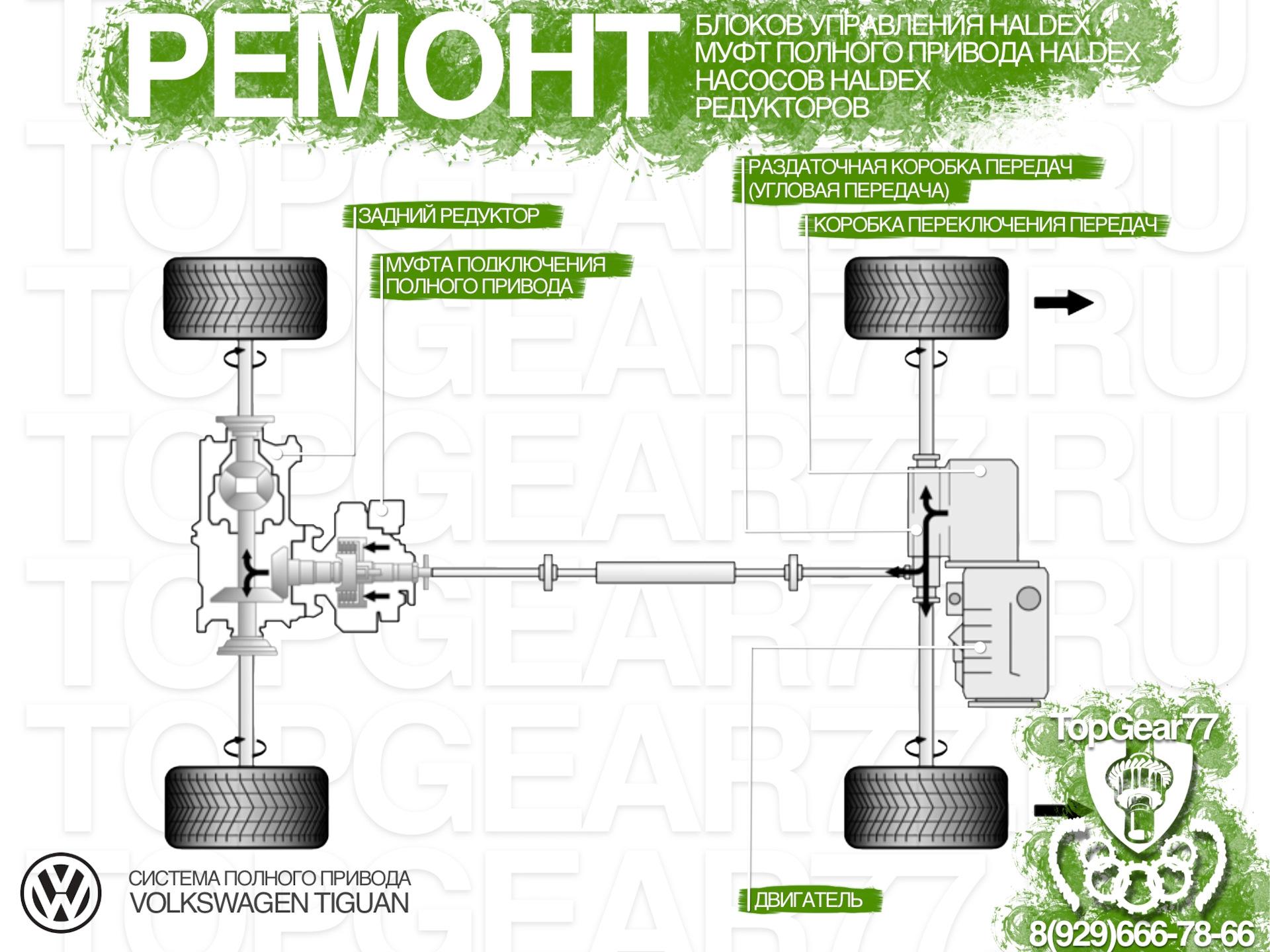 Система полного привода фольксваген транспортер купить по крыму фольксваген транспортер т4