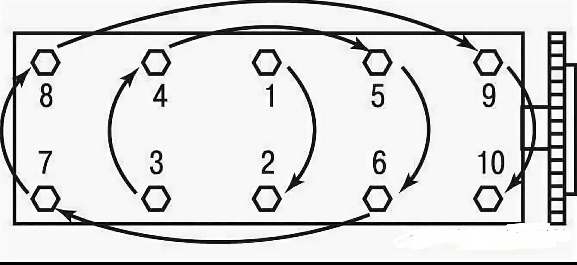 схема затяжки гбц картинка нарисовать