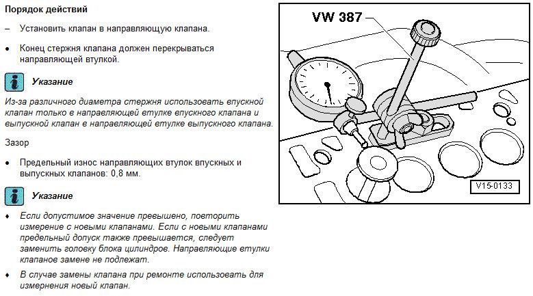 Устройство и моменты затяжки ГБЦ 1.8т