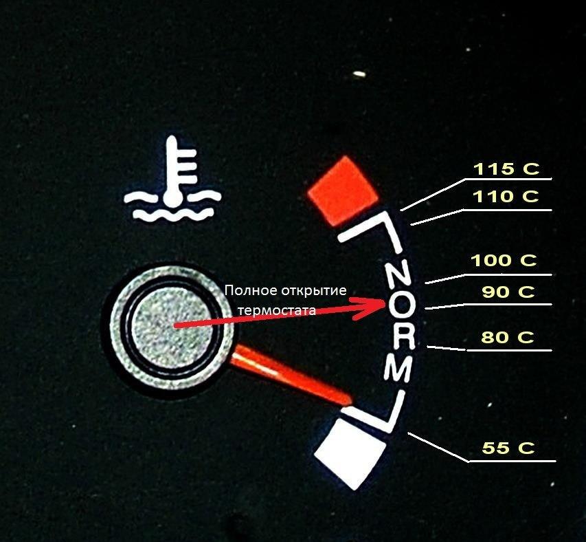 температура двигателя в картинках лишь